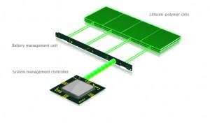 17-inch MacBook Pro Adaptive Charging