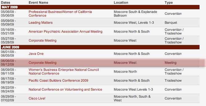 Moscone West WWDC 2009 Dates