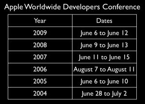 WWDC 2004-2009 Date Chart